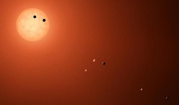 Vue d'artiste du système TRAPPIST-1 où 2 exoplanètes sur 7 transitent devant l'étoile.