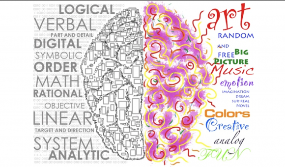 From rational (left) brain to Creative (right) brain side